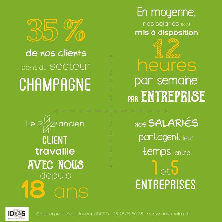 Communication Champagne GE IDEES